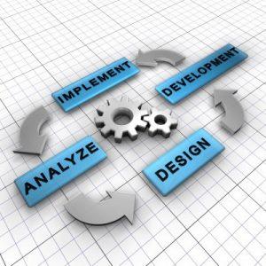 Design > Development > Implement > Design